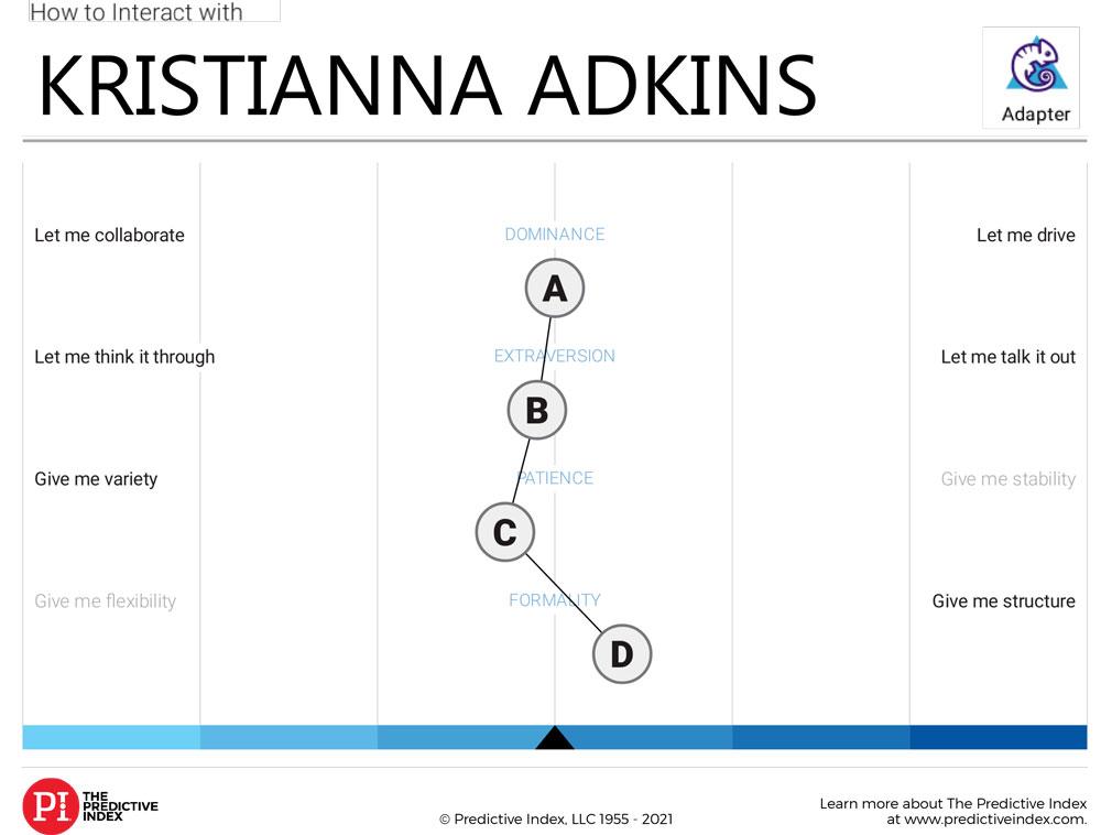 Kristianna's Predict Index Placard